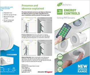 green-i Ceiling PIR Sensors